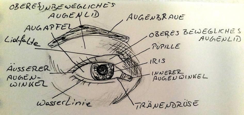 Wie male ich die Augen? Tipps und Tricks von Stephanie Bahrke.